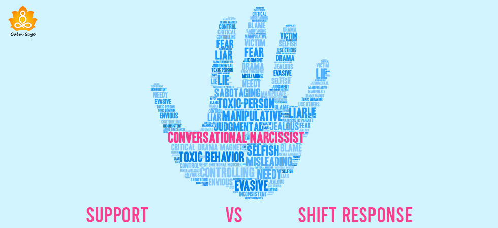 Support vs shift response