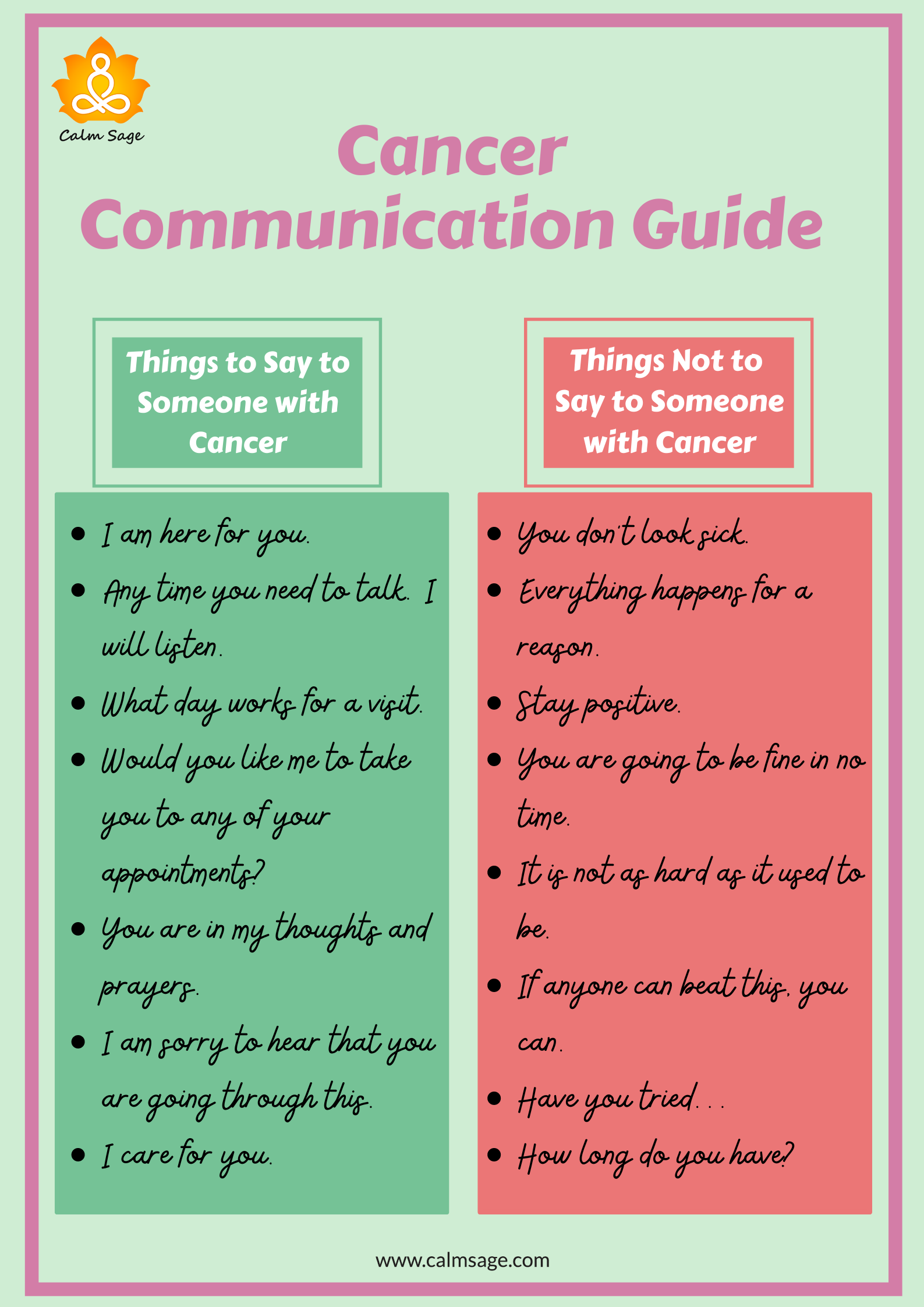 cancer communication