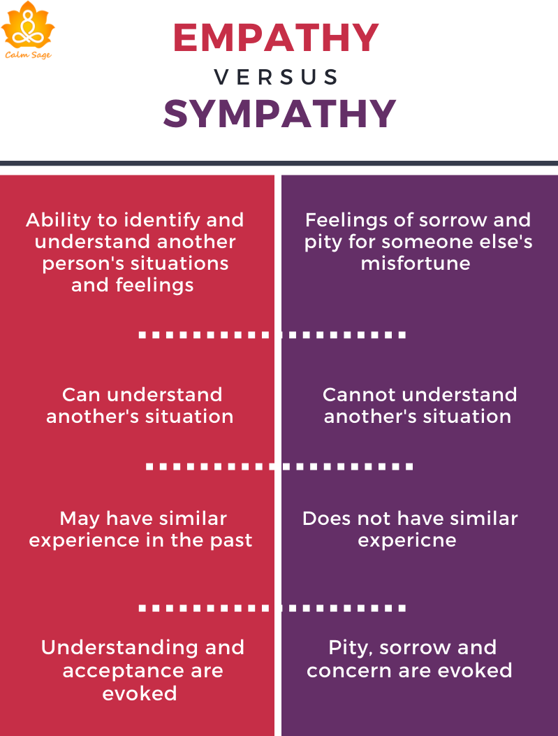 difference-between-sympathy-and-empathy