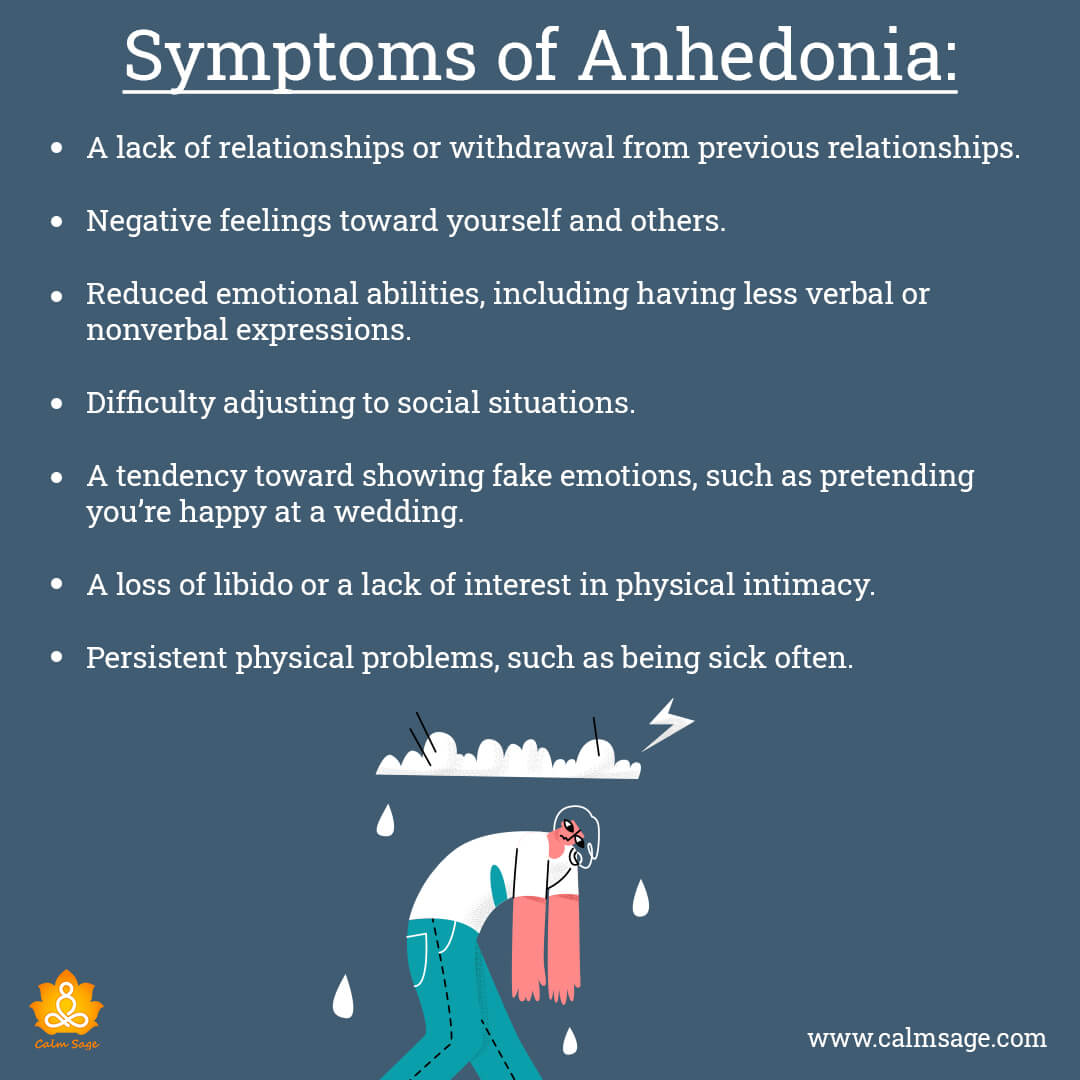 Symptoms Of Anhedonia