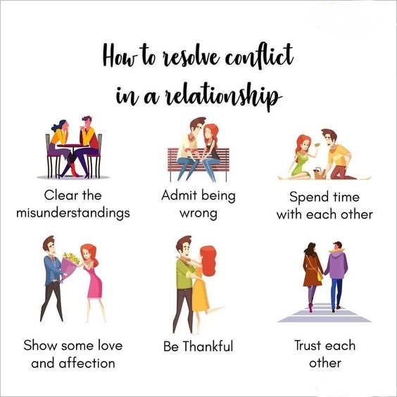 Deal with Conflicts in a Relationship
