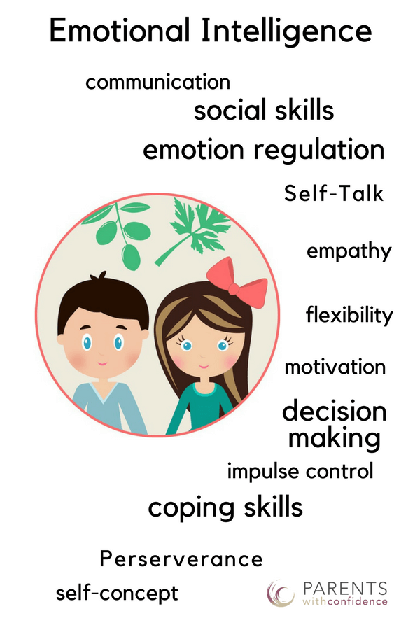 How To Help A Child Become Emotionally Intelligent