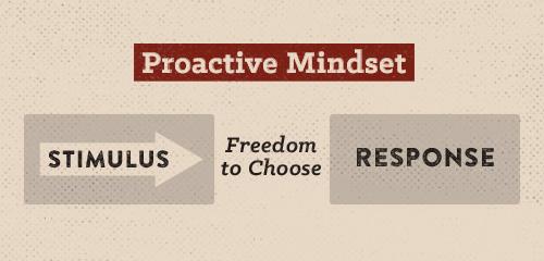 Proactive mindset