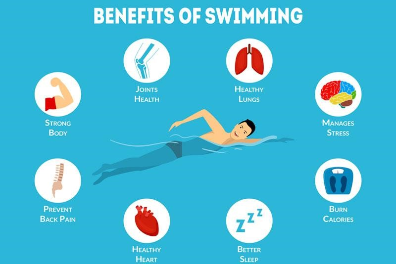 benefits from swimming
