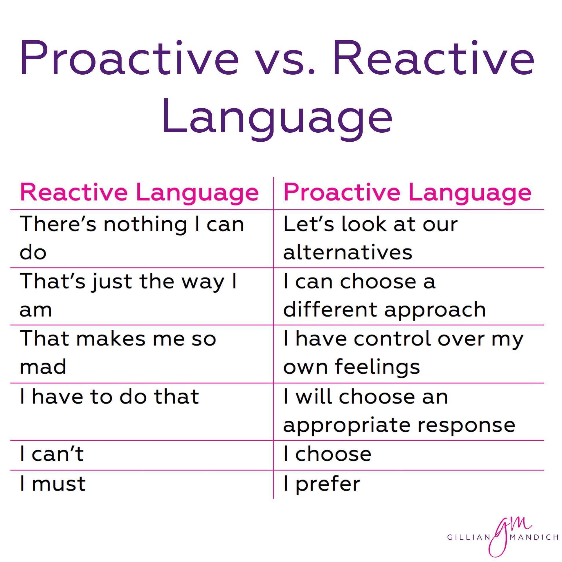 reactive vs proactive thinking