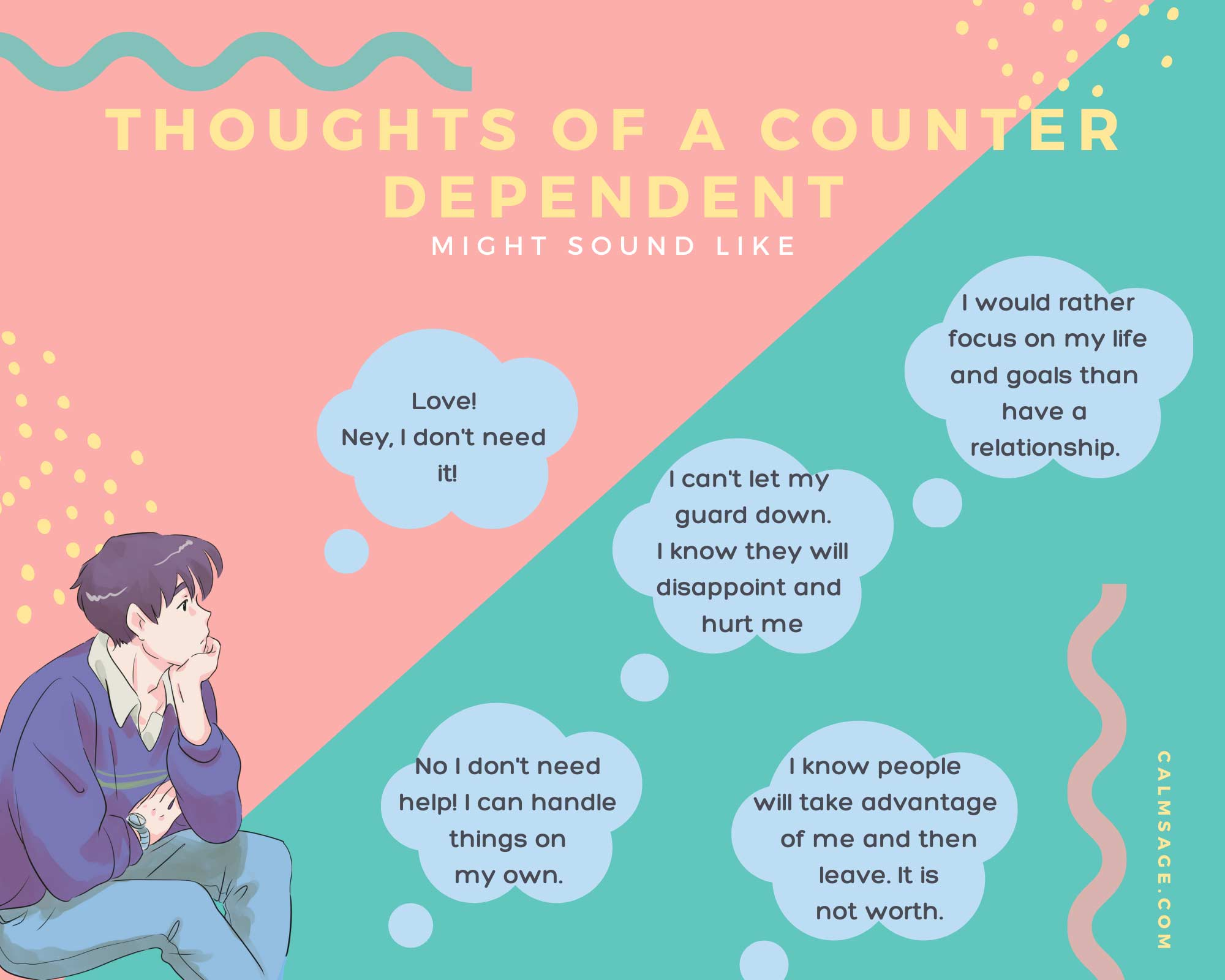 Inside the Mind of a Counter Dependent