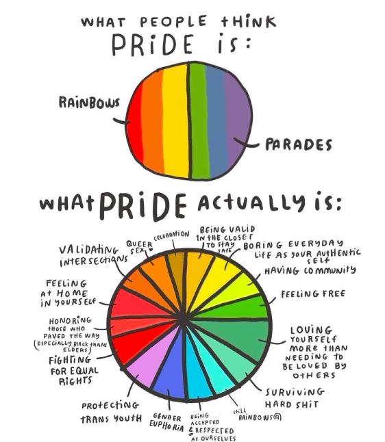 Rock Your Pride
