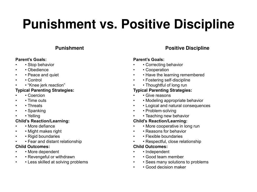 positive Discipline Vs Punishment