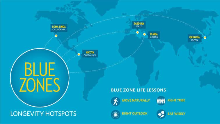 5 Blue Zone regions